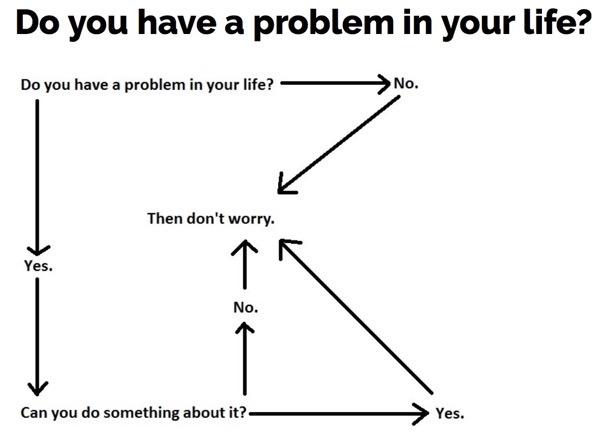Got a problem