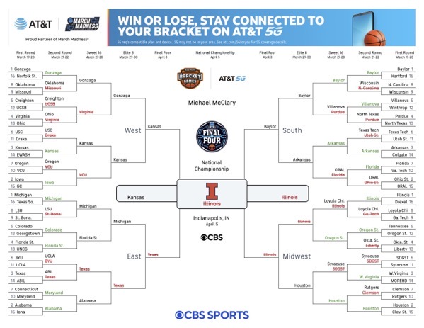 My 2021 Bracket  Weekend 1